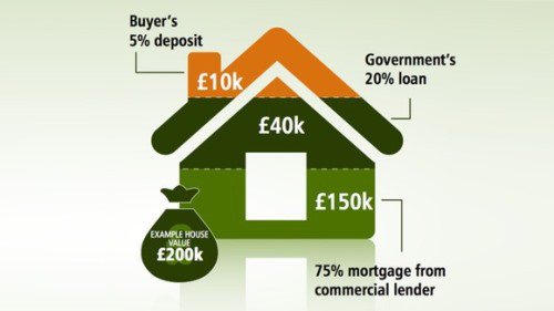 Help to Buy scheme: is it for you?