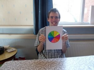 completed colour wheel