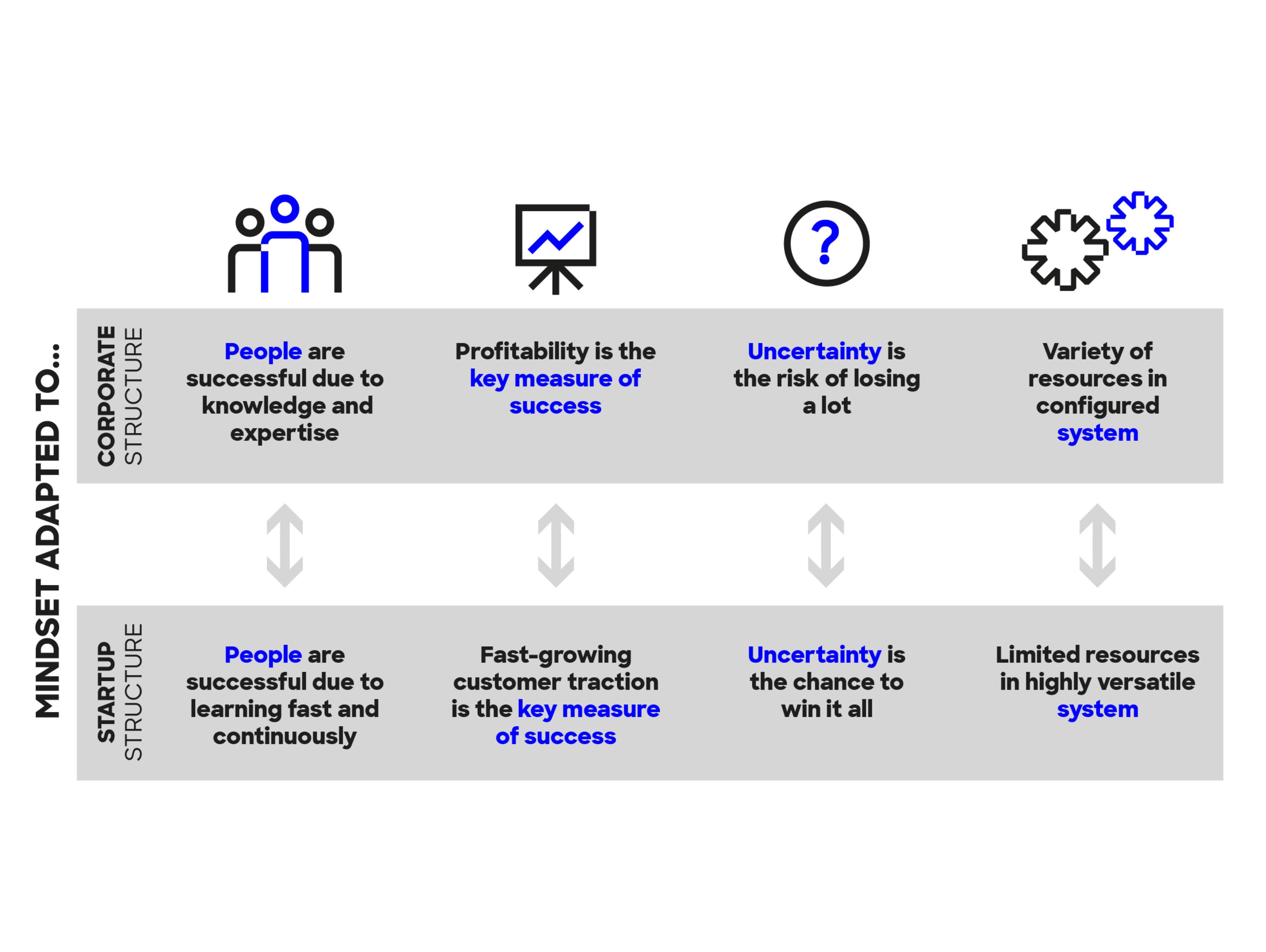 stories-Startup-kollaboration