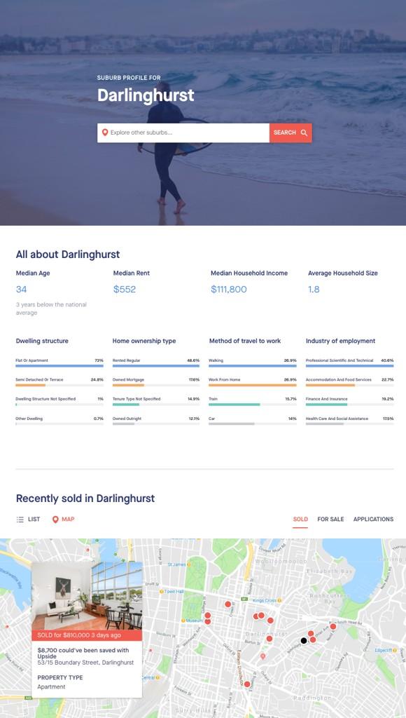 Suburb profiles screenshot