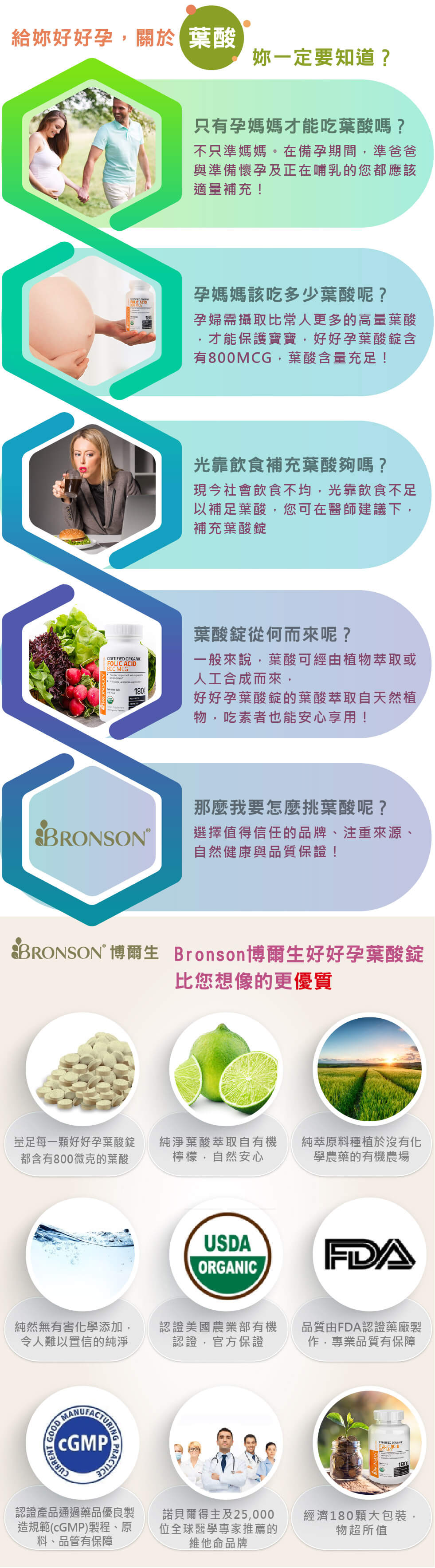 0709葉酸錠內頁-Bronson網站 定稿-03.jpg