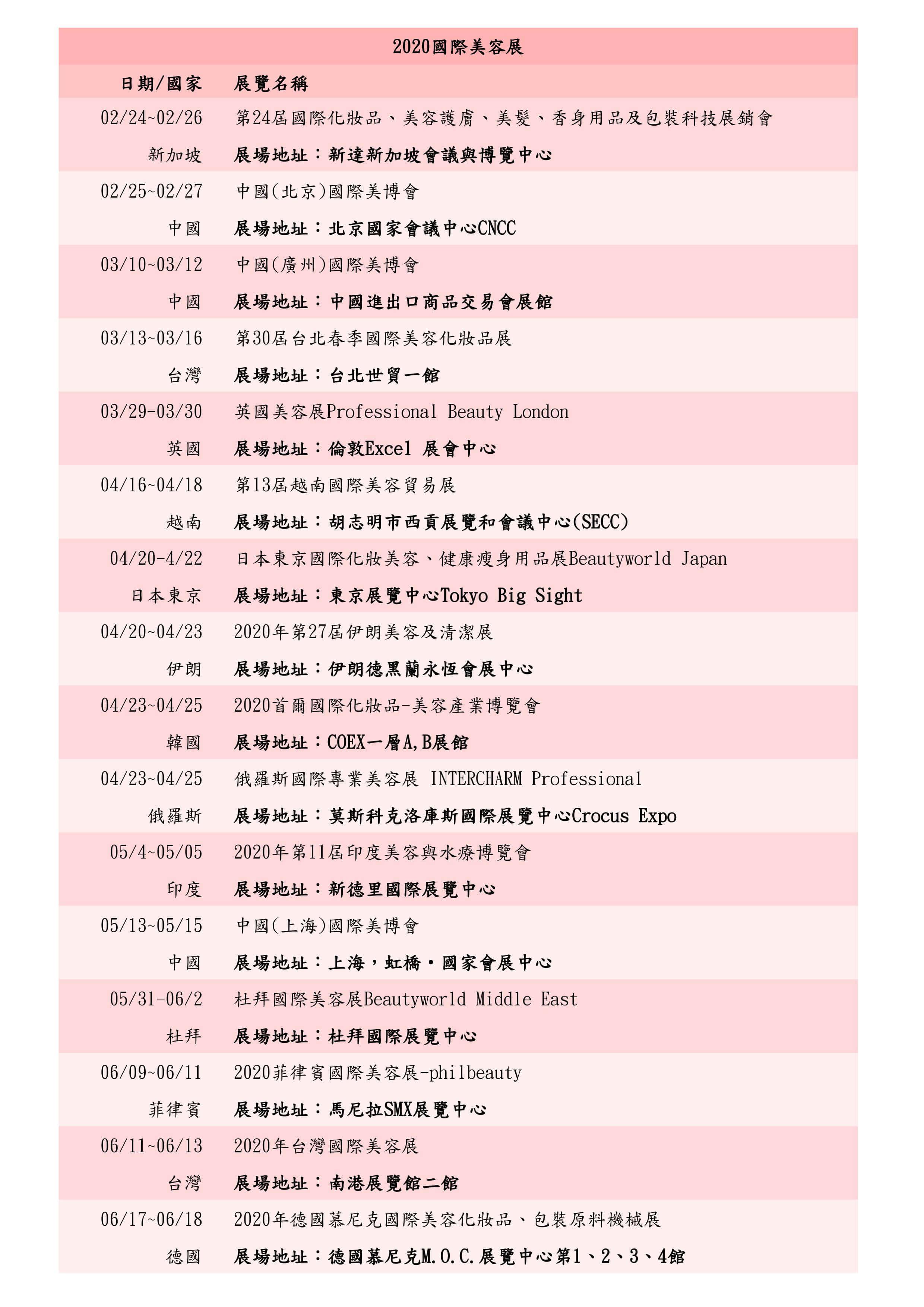 2019_12_17國際美容展上半年.jpg
