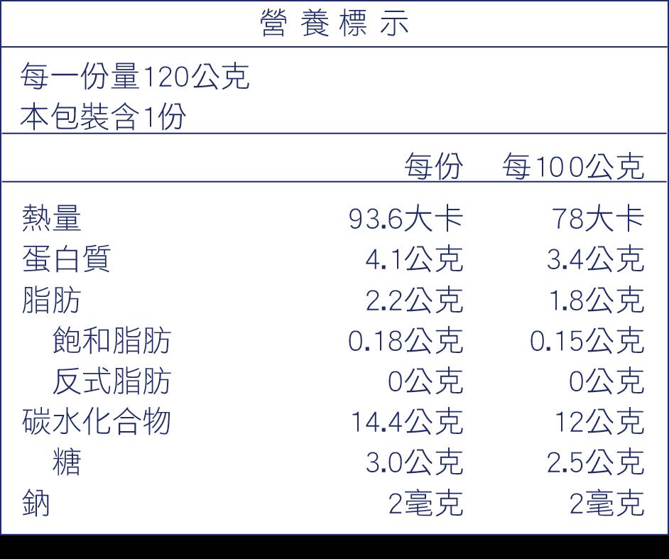 網-豆漿優格-營養標.png