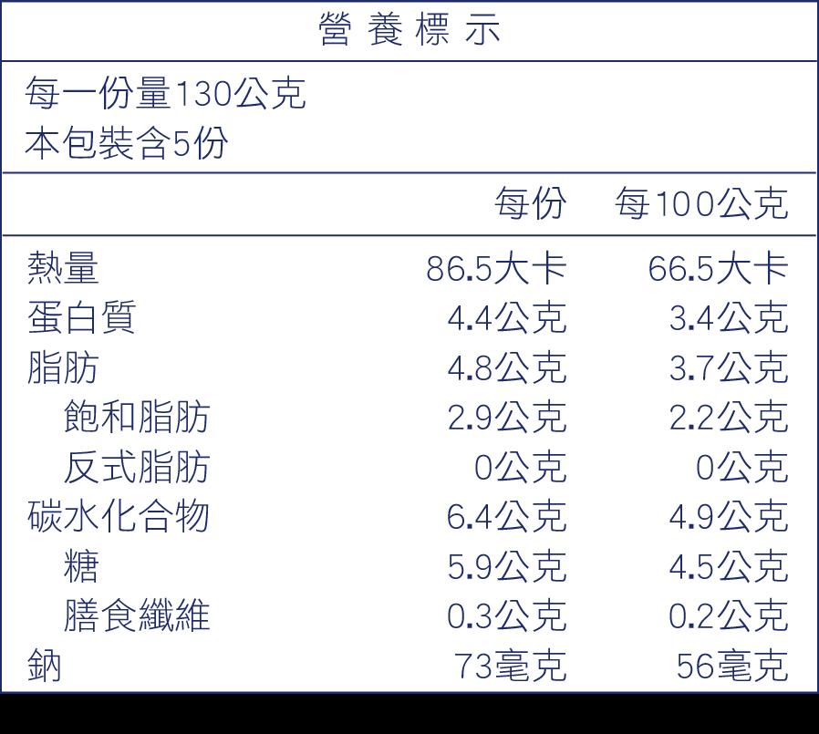網-無加糖纖優格營養標.png