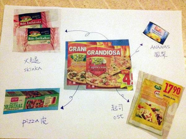 瑞典超市教養課進階版~超市尋寶記