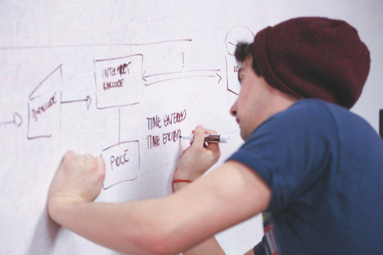 La méthode CAB : dopez l'impact de votre discours commercial