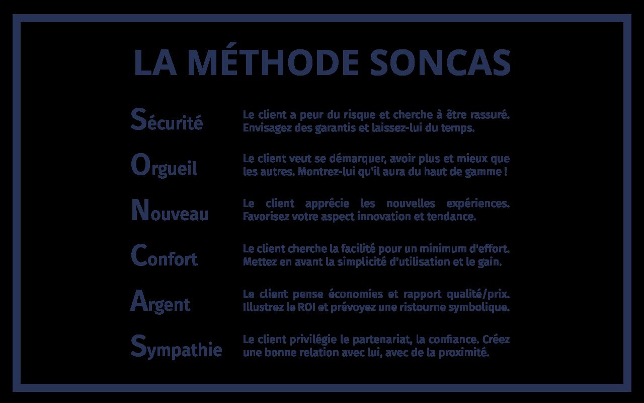 Qu'est-ce que la méthode SONCAS ?