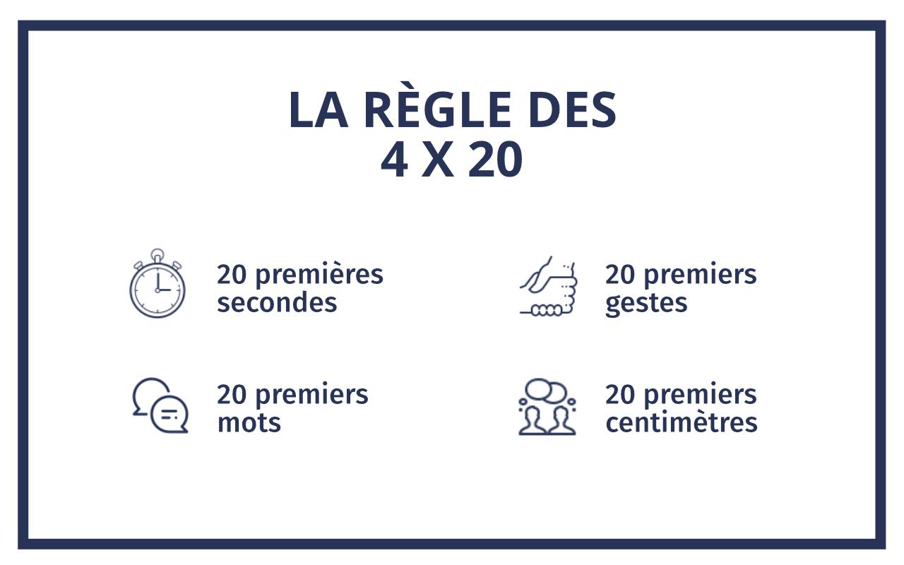 la règle des 4x20