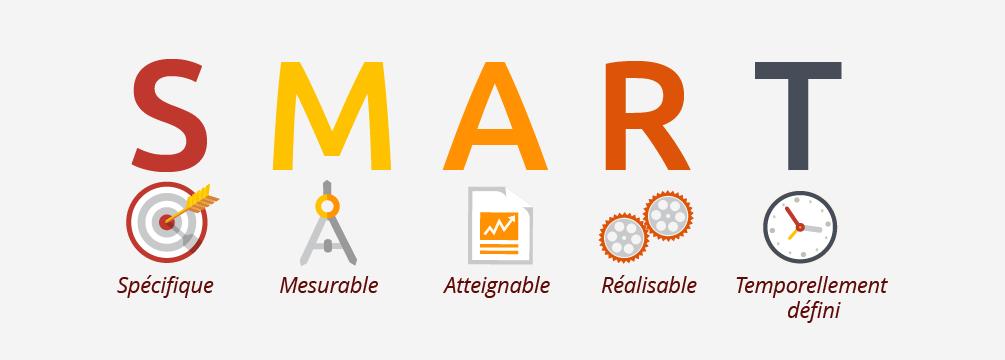 objectifs commerciaux SMART