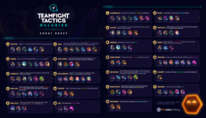 TFT Cheat Sheet: Set 3 Galaxies Origins and Classes