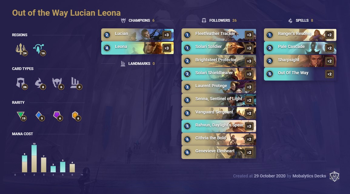 out of the way lucian leona