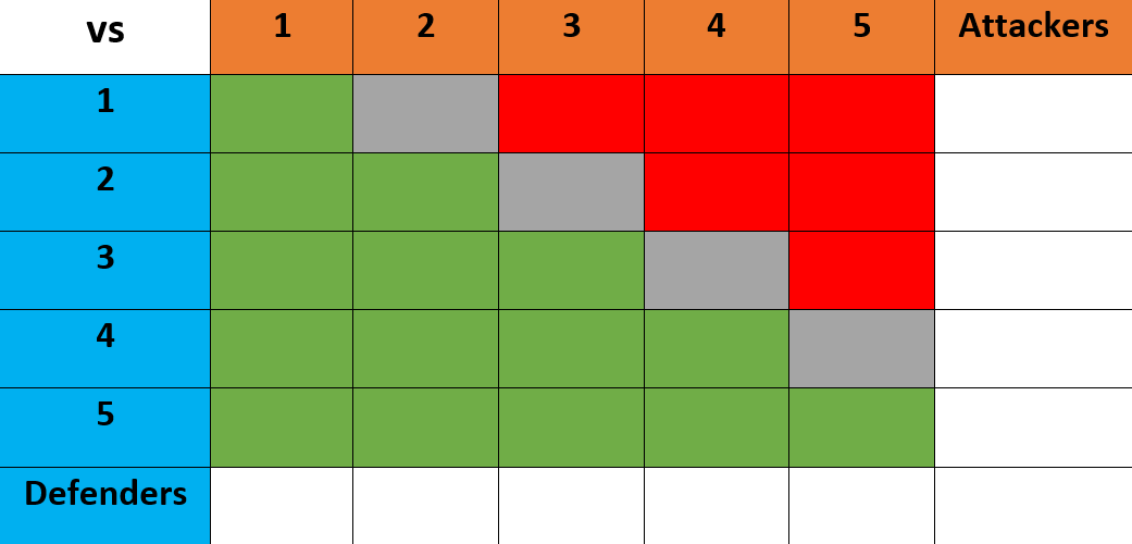 b c graphs