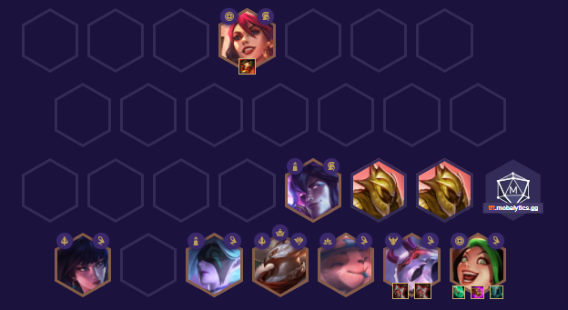 tft sharp positioning