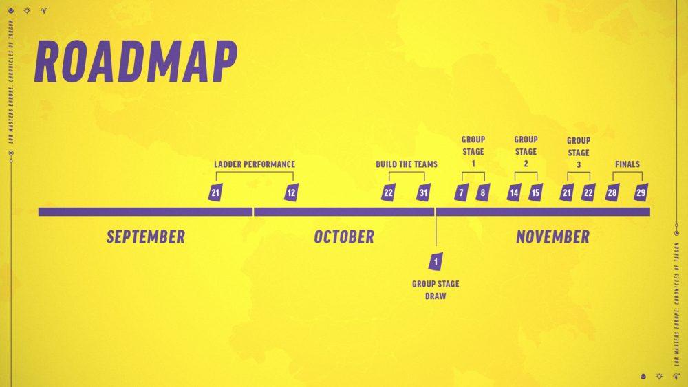 eu masters roadmap
