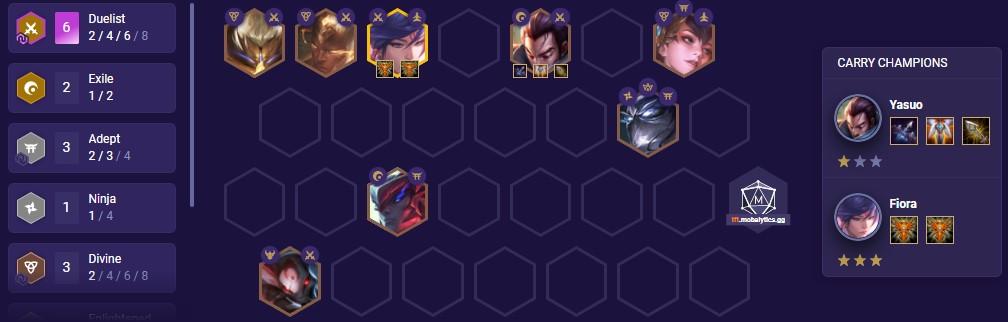 6 duelists 10.23