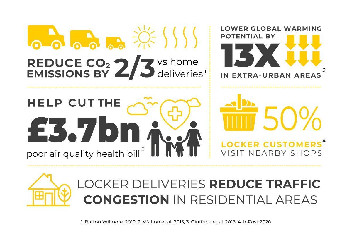 environmental-infographic.jpeg