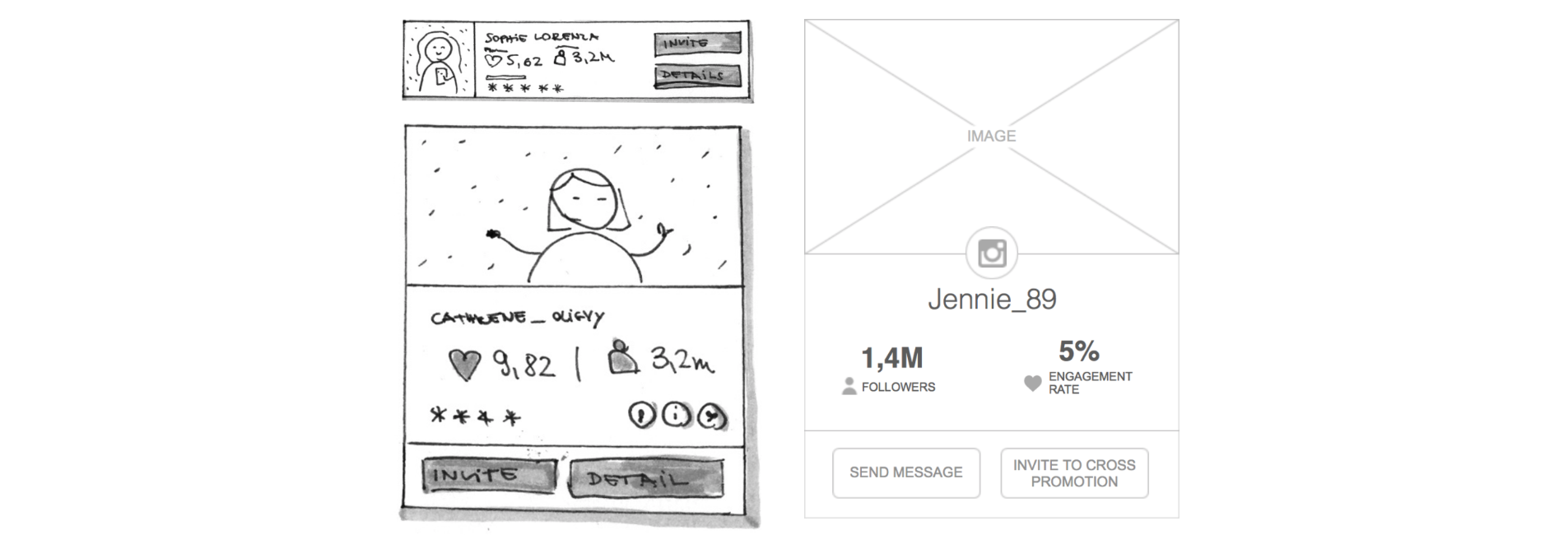 Sketches and wireframe of an influencer card view