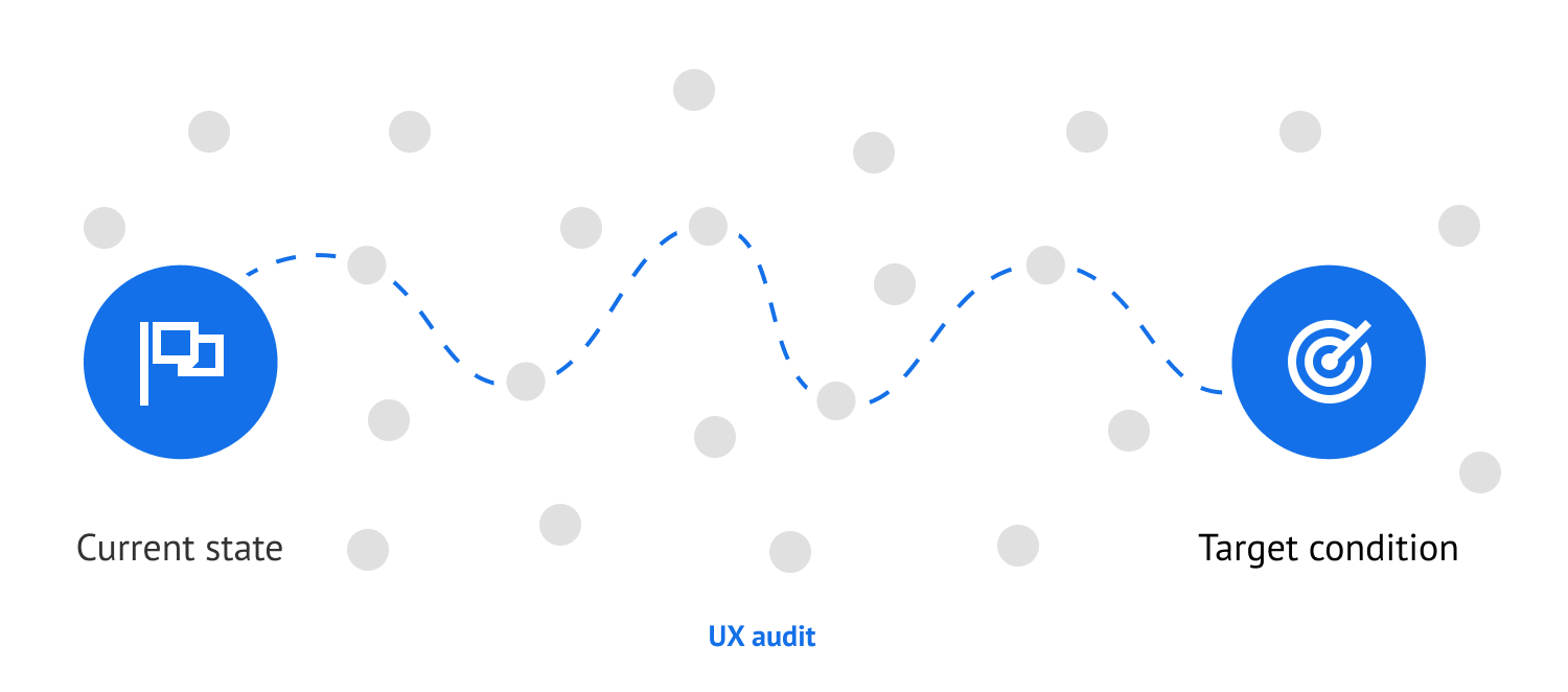 UX audit for an activity-tracking software