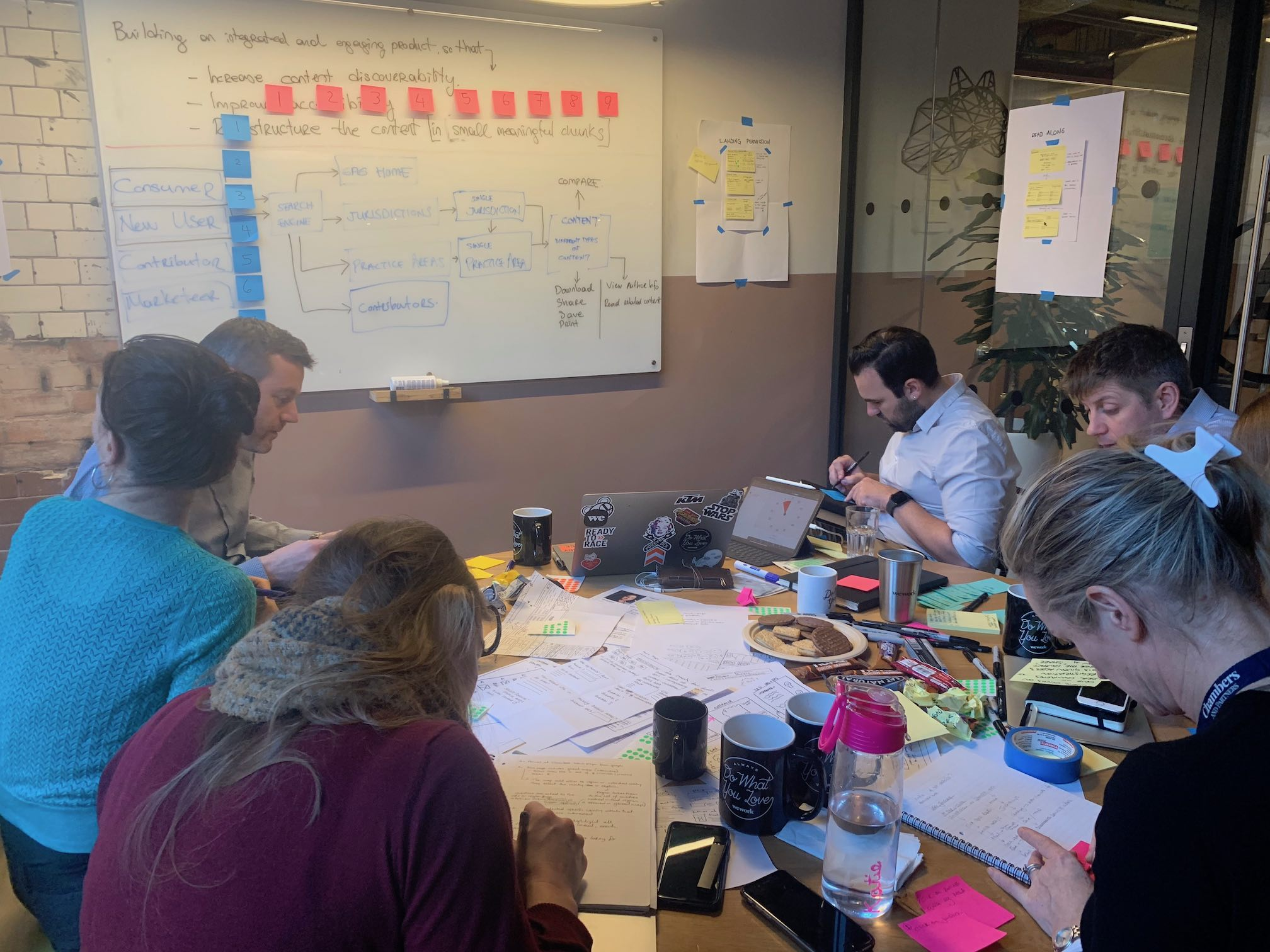 Chambers & Partners Design Sprint