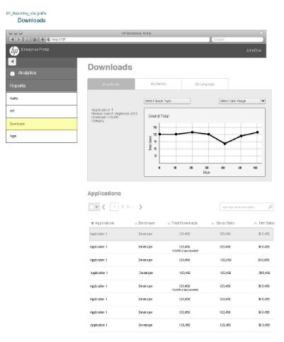 HP Access Catalog: Reporting