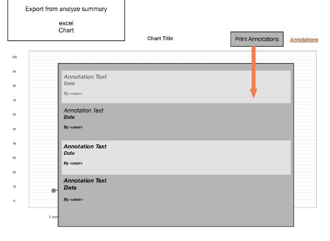 NetBase Enterprise: Annotations