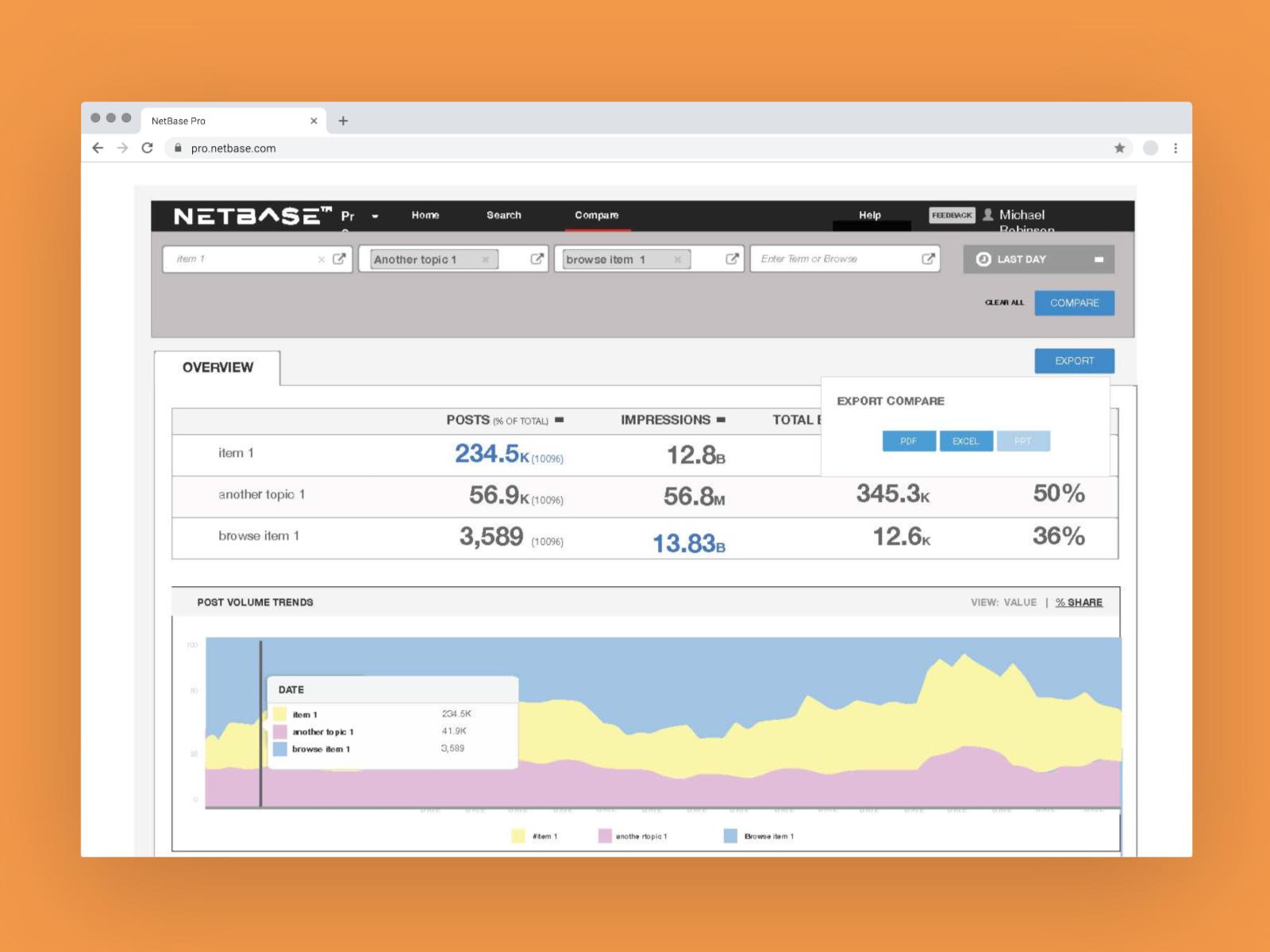 NetBase Pro: Compare
