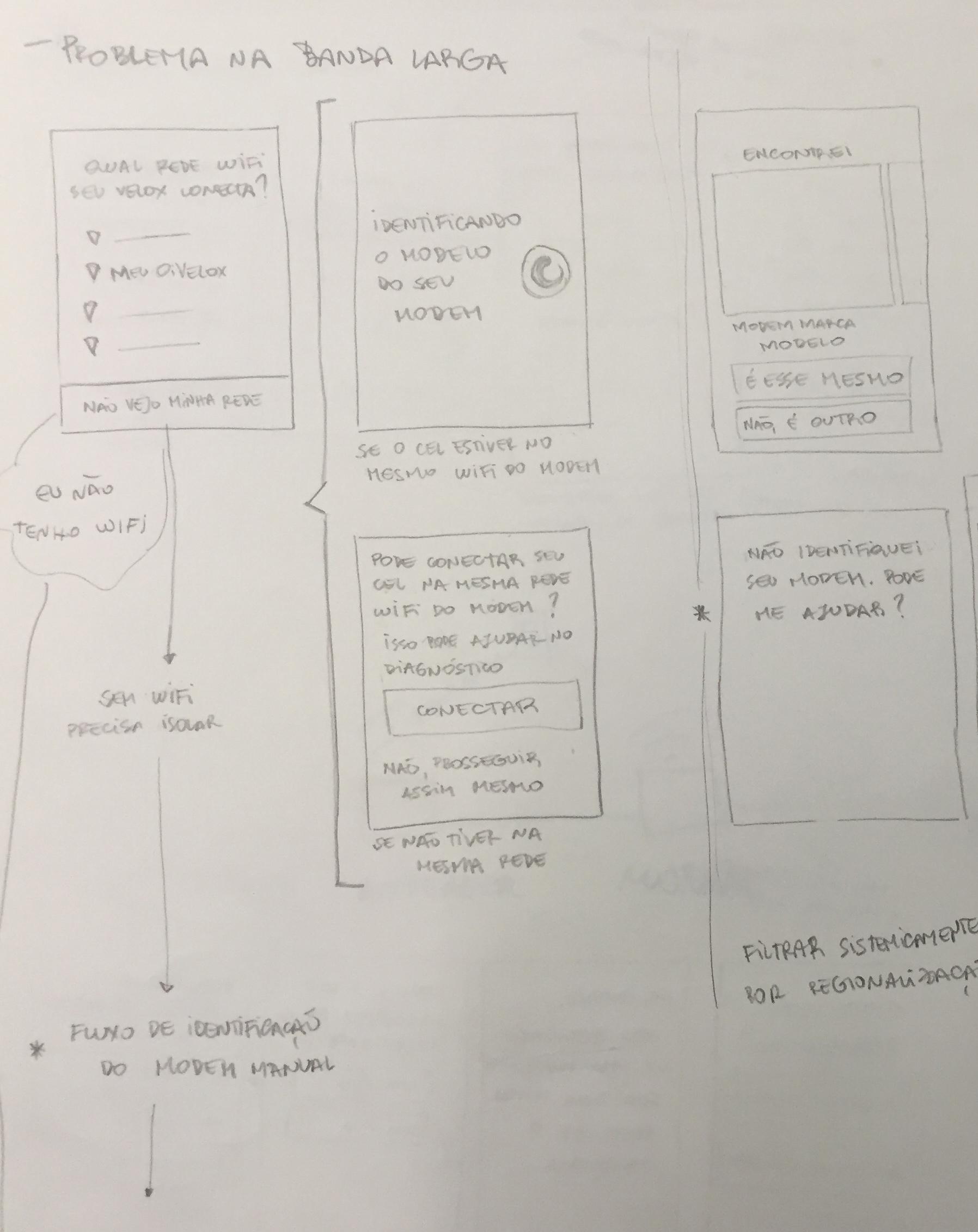 Técnico Virtual App.