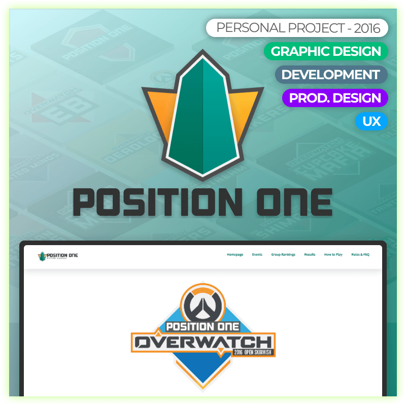 Position One eSports