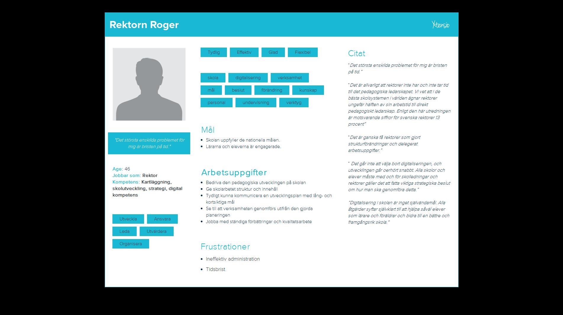 """Exempel på personan """"Rektorn Roger"""" från projektet med Fredrik."""