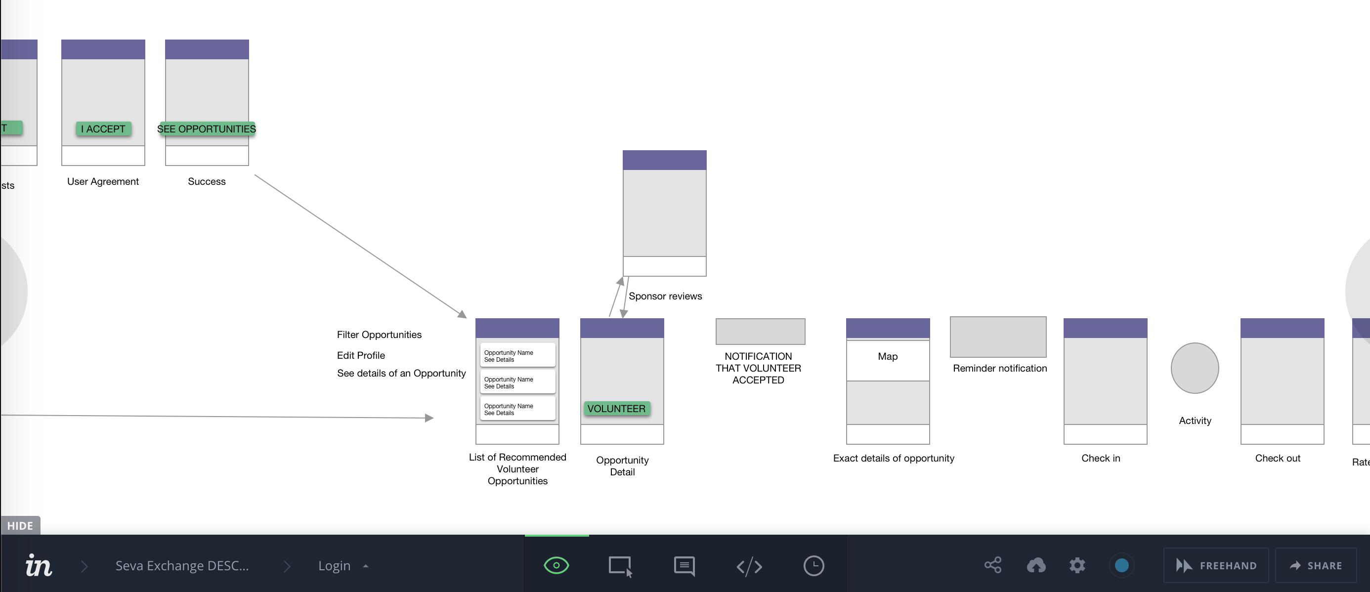 Beginning of a user flow (created with Sketch and posted on Invision)