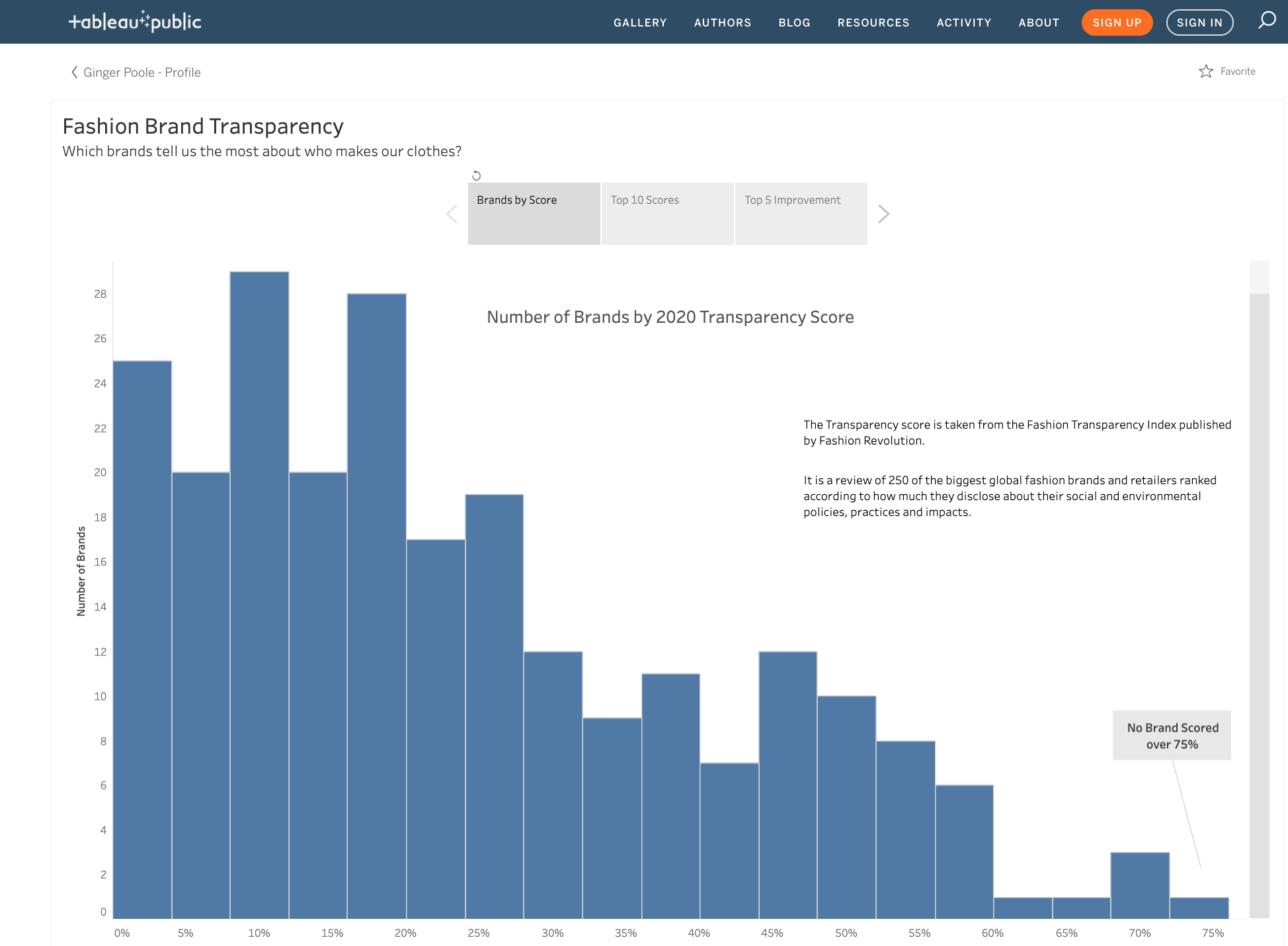 Static screenshot of the interactive dashboard