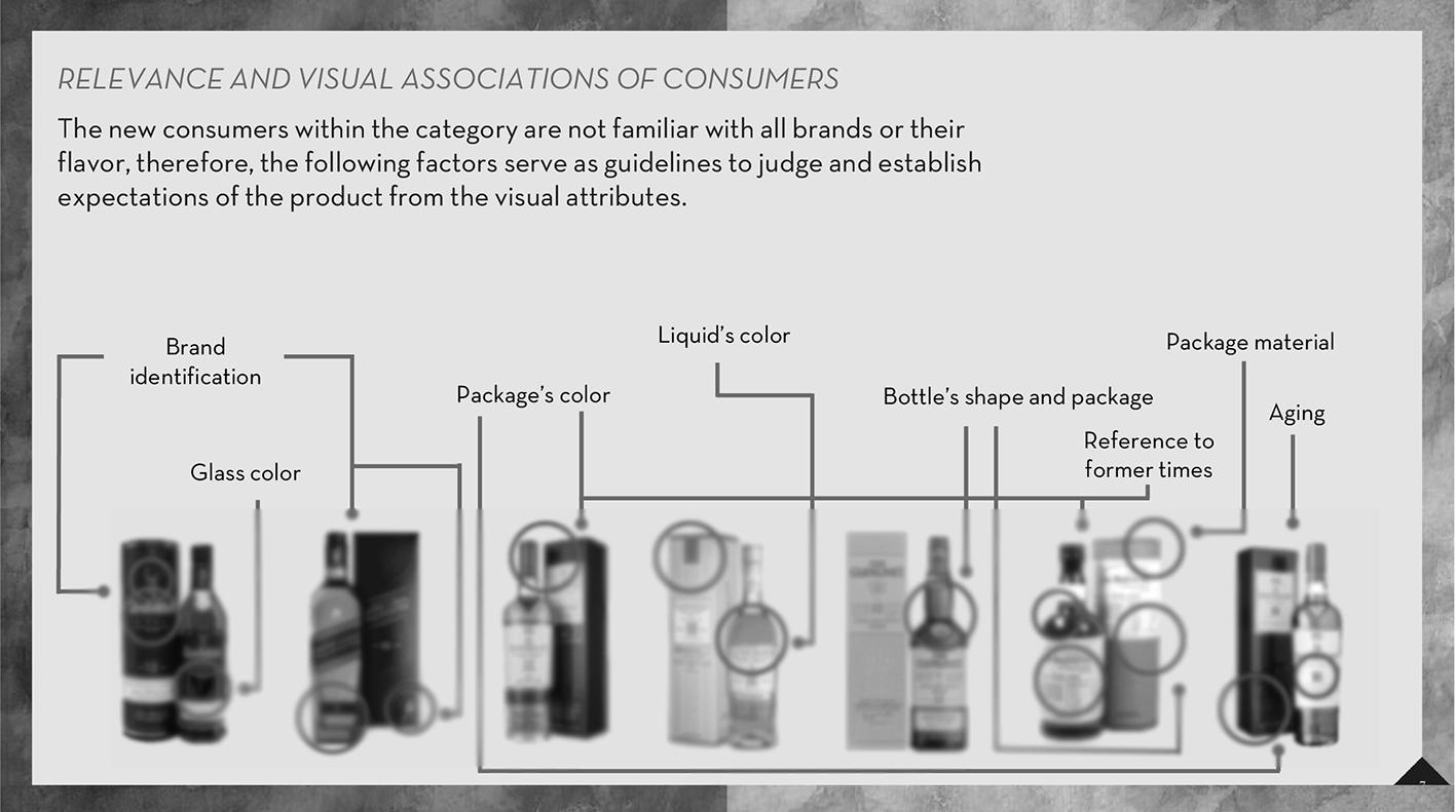 Relevancia y asociaciones visuales de identidad gráfica