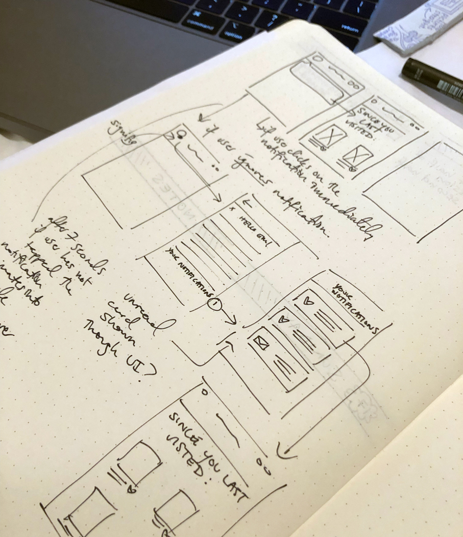 Sketches of initial user flows