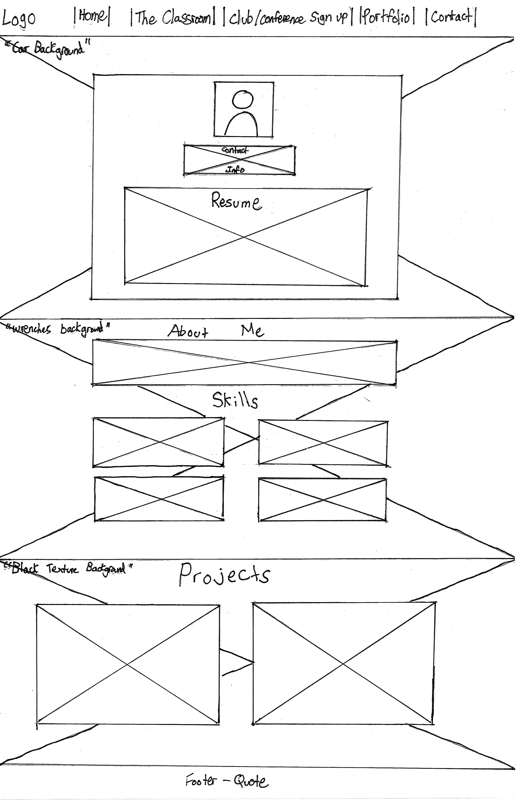 designing educational websites for the digital age Computer Resume i chose to sketch my wireframes by hand and create multiple copies to administer to users for testing and feedback