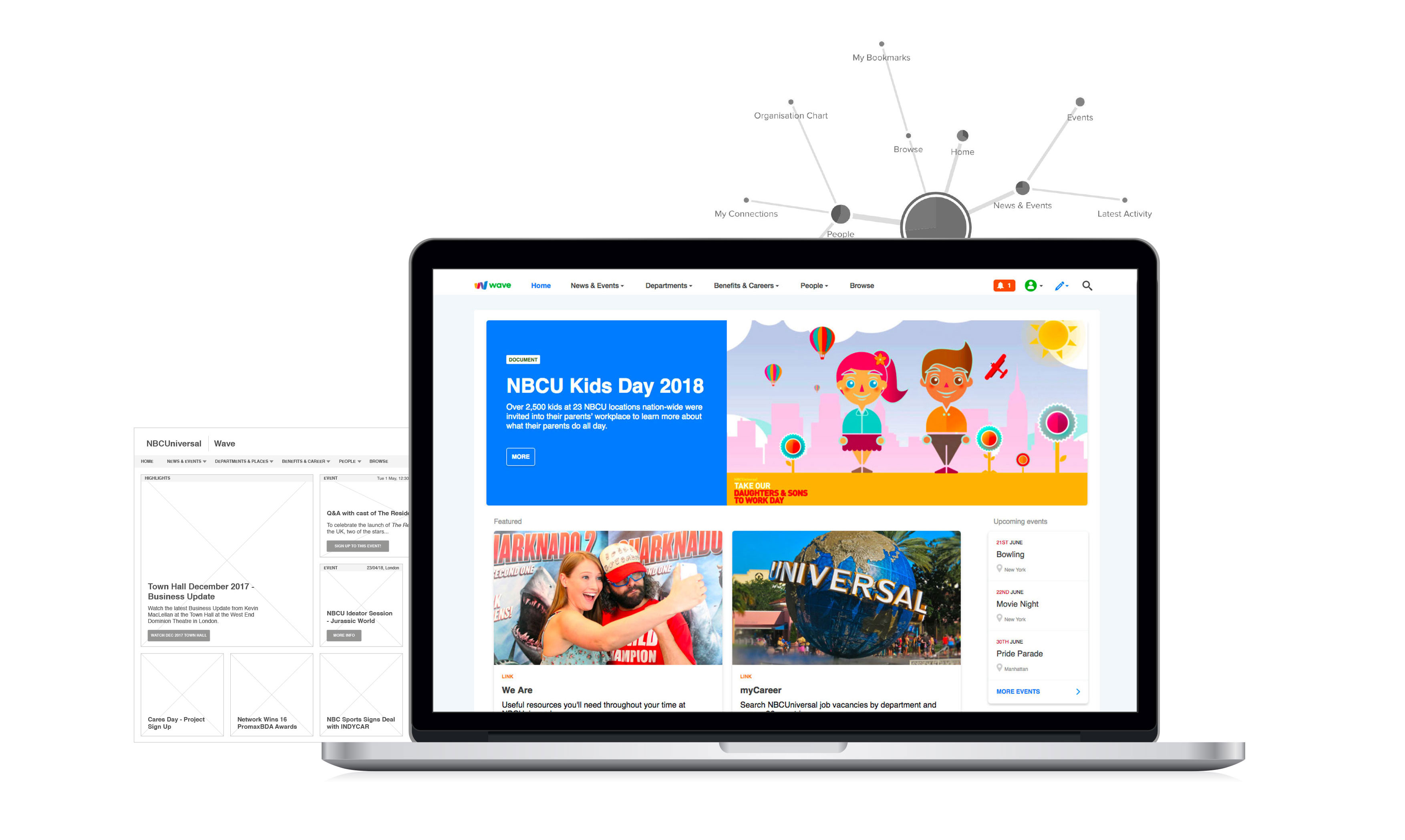 Client: NBCUniversal • Project Timeline: 1/2018 - 9/2018