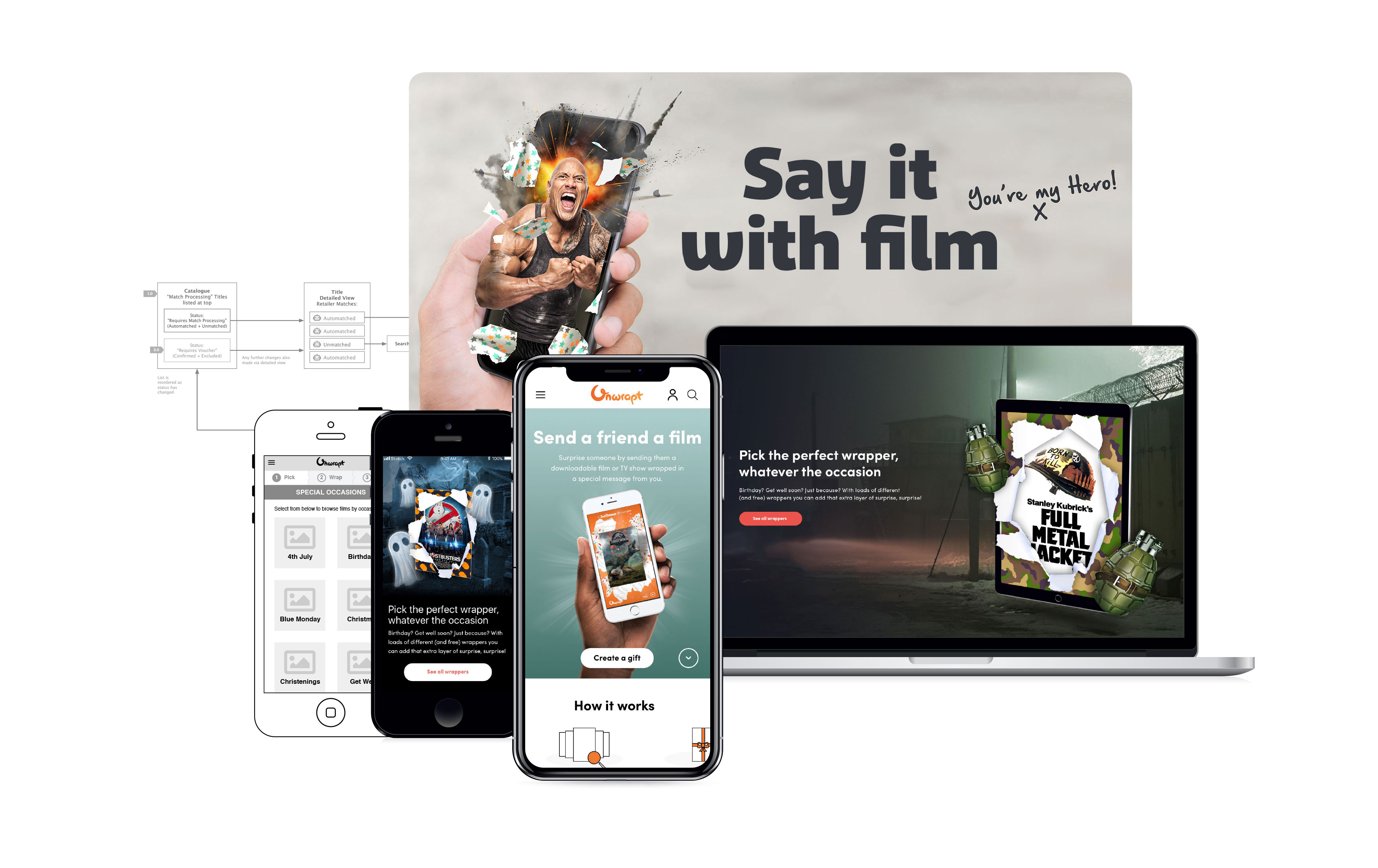 Unwrapt - Personalised Digital Film Gifting
