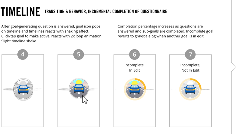 Questionnaire triggers goals appearing on Link's timeline. Goal icons display and animate progress of achievement.