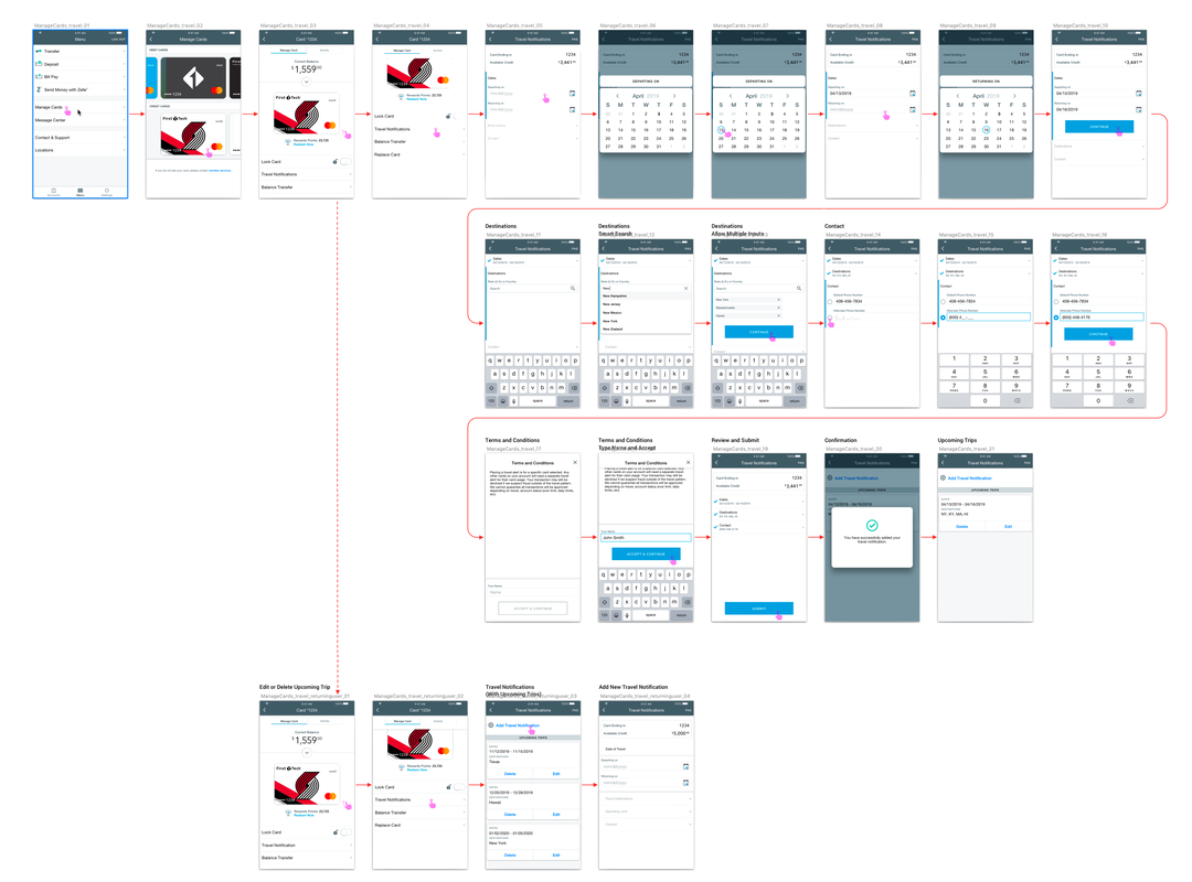 Travel Notification screen flow overview provided along with strategic links to design system documentation helped our devs code with specific reference.