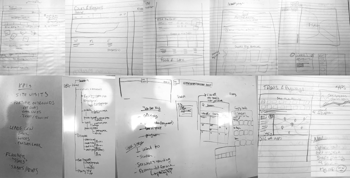 Sketching out ideas helped to create a vision for components, page layout, and content.