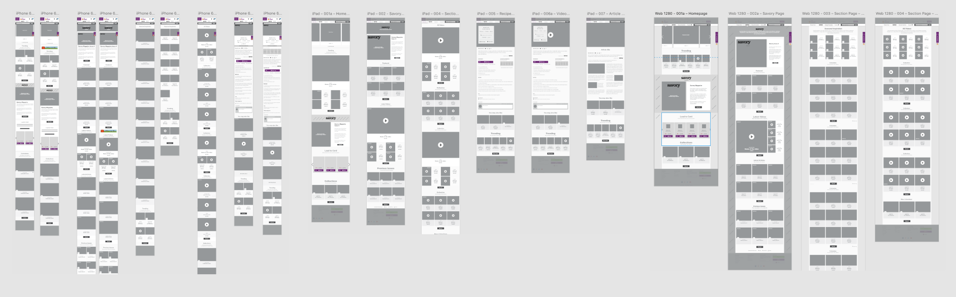 Part of the Mobile, Tablet and Desktop wireframes