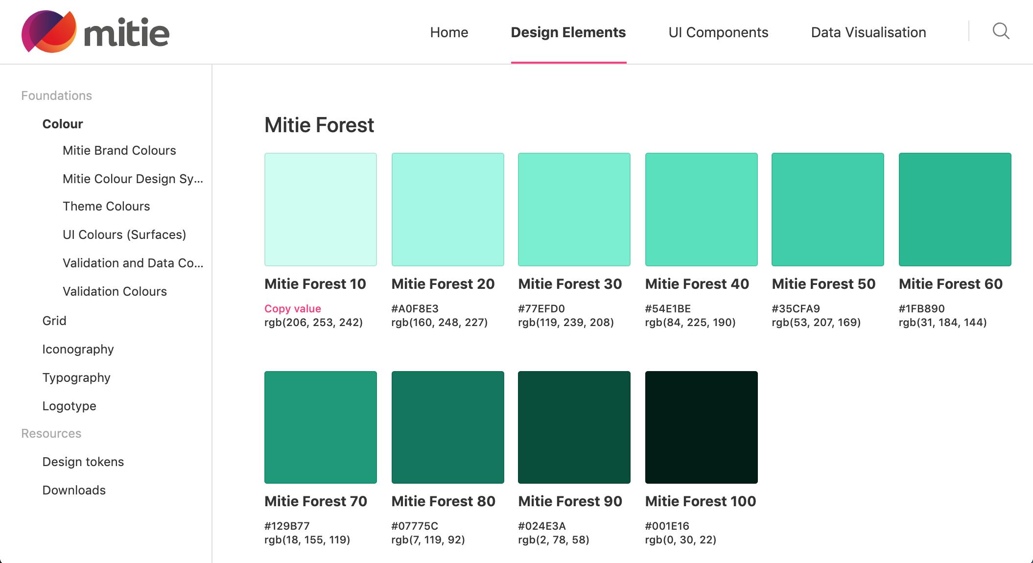 Mitie Design System