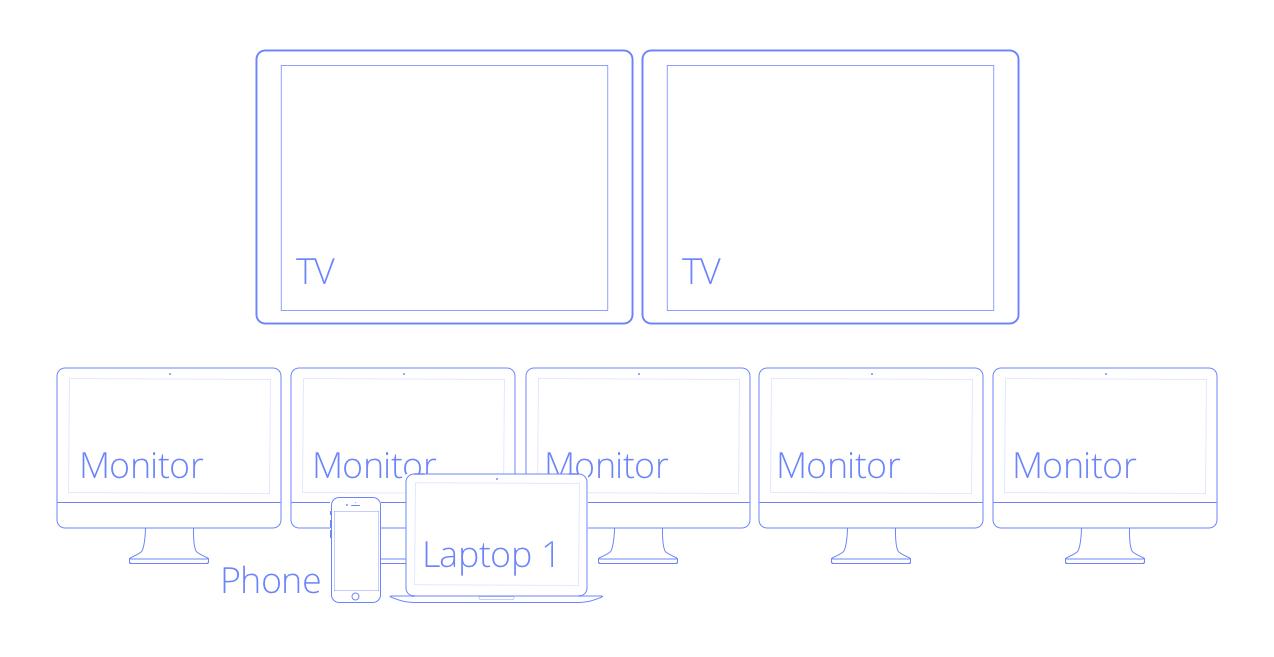 Diagram of one user's setup