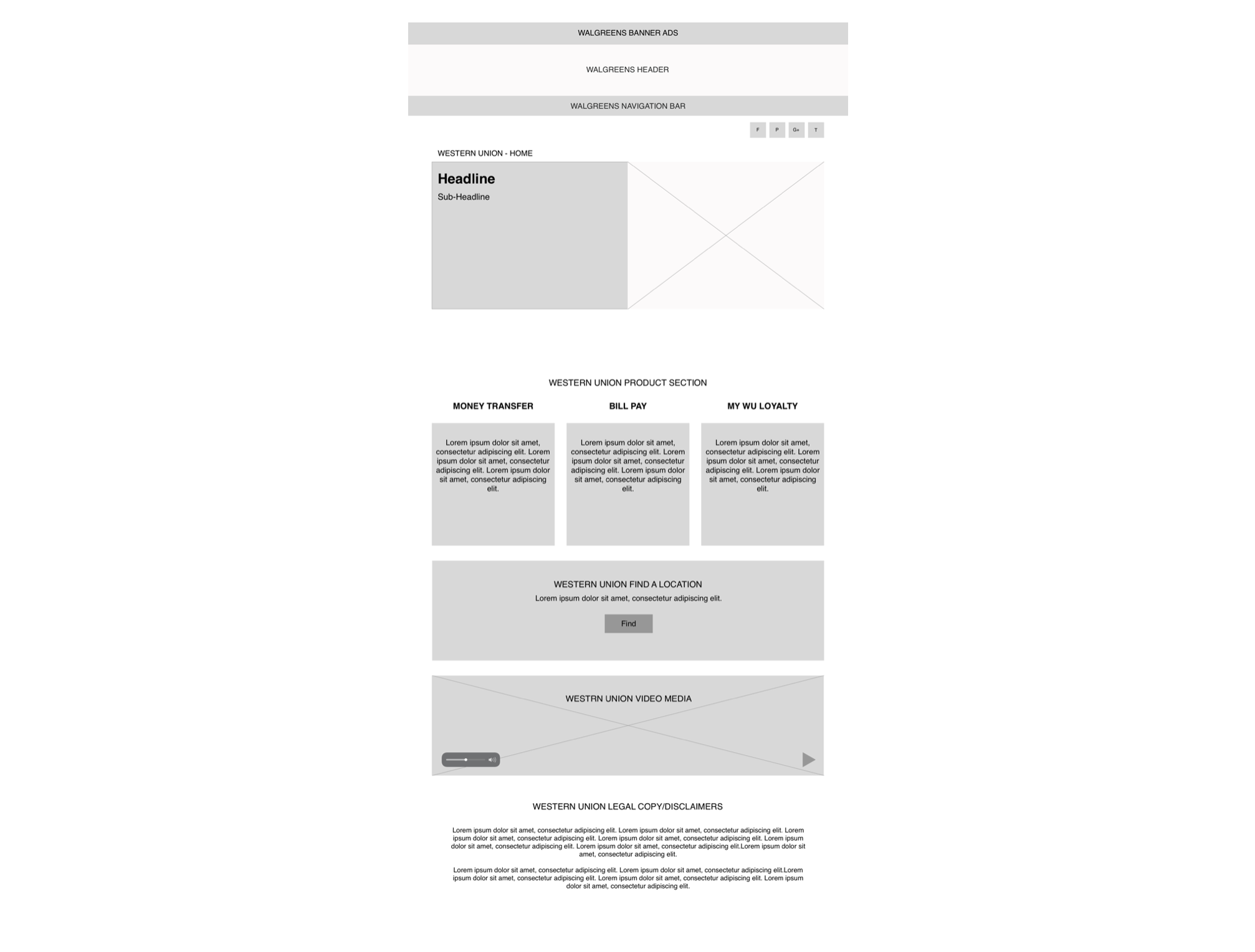 Launch Wireframe