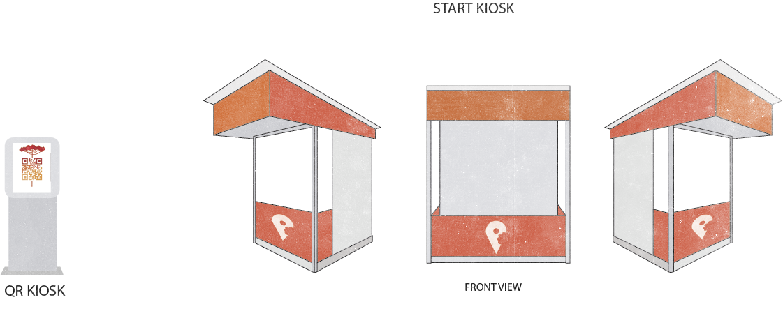 Mockups of possible information and QR Kiosks