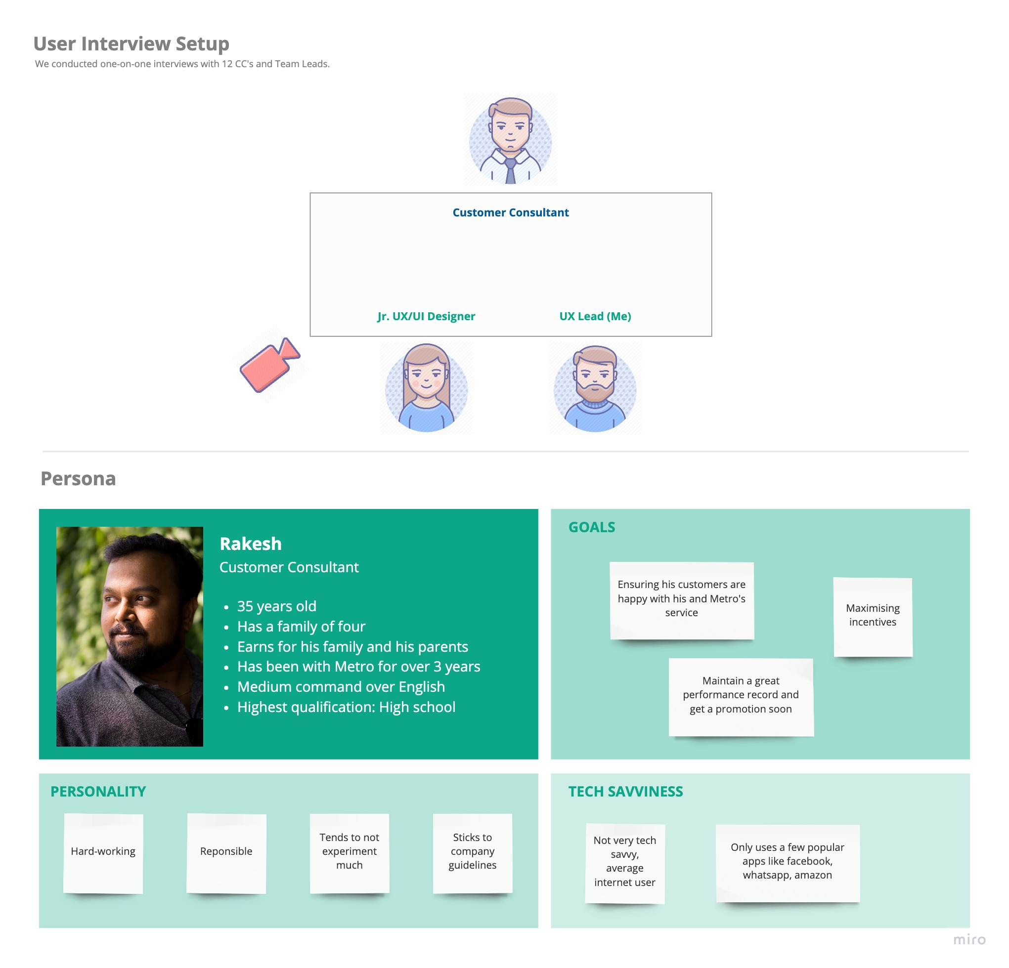A persona derived through the user research