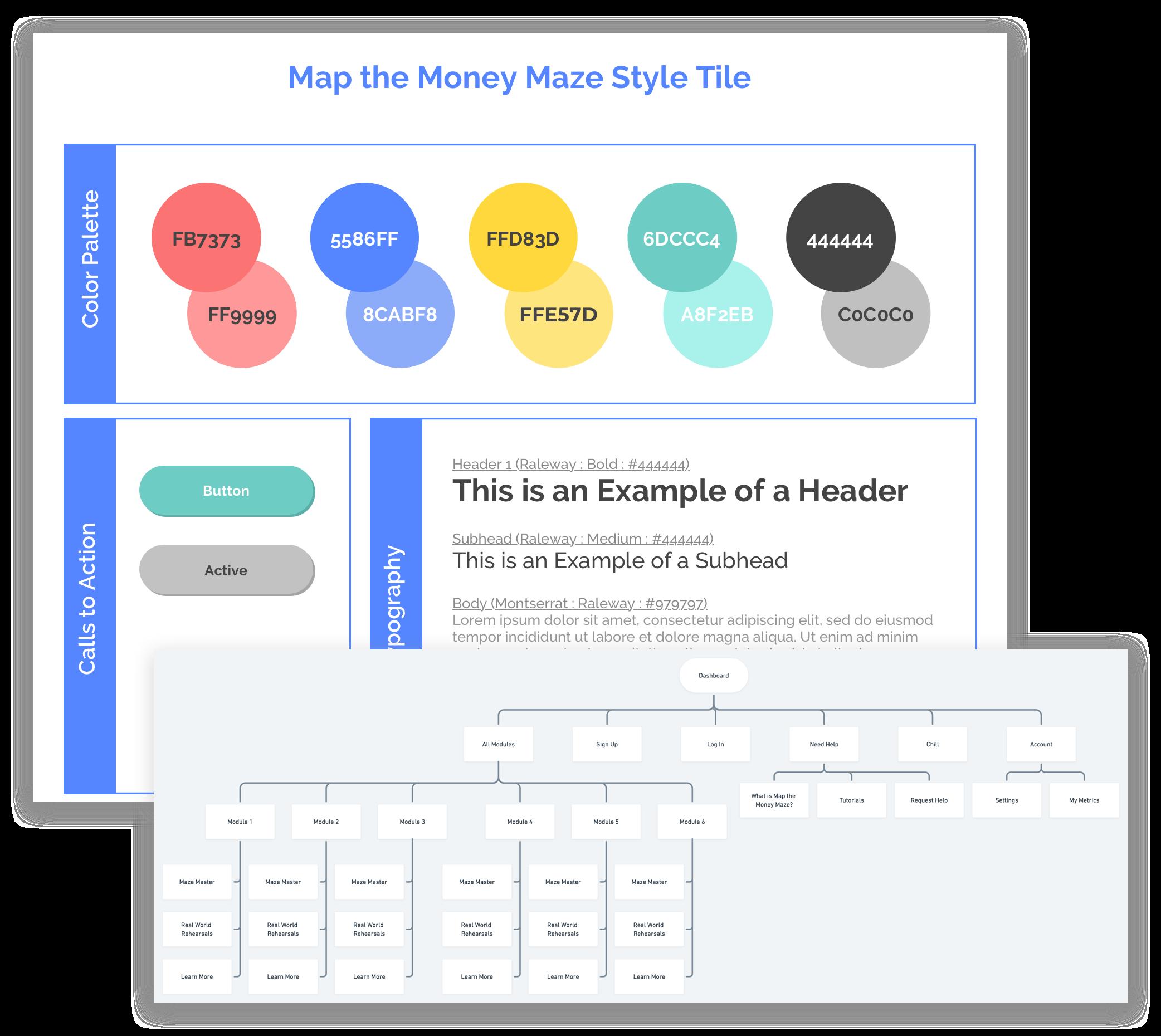 Map the Money Maze