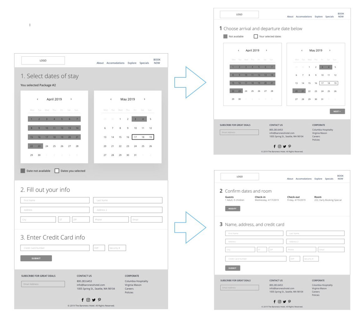Wireframe iterations showing improved reservation flow.
