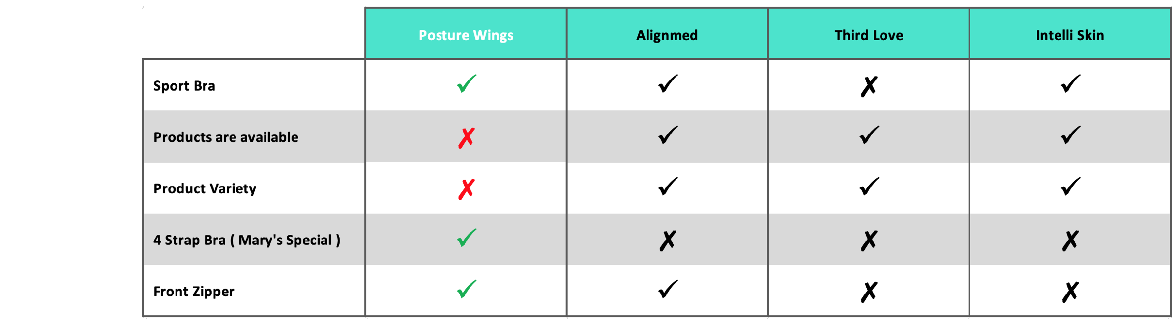 Posture Wings