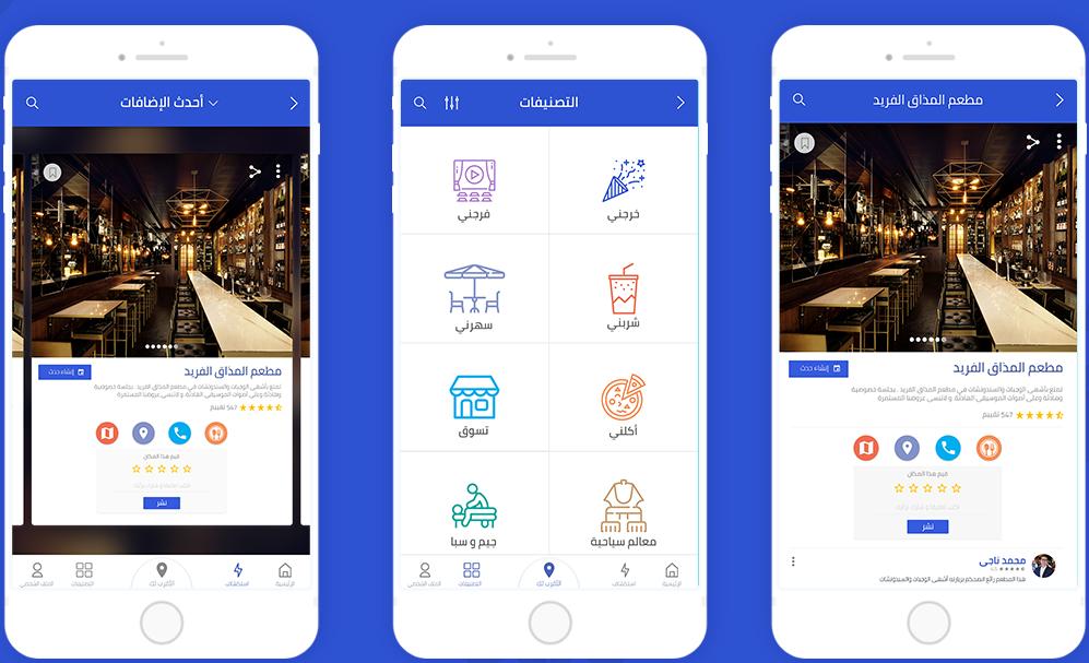 Places Recommendation App
