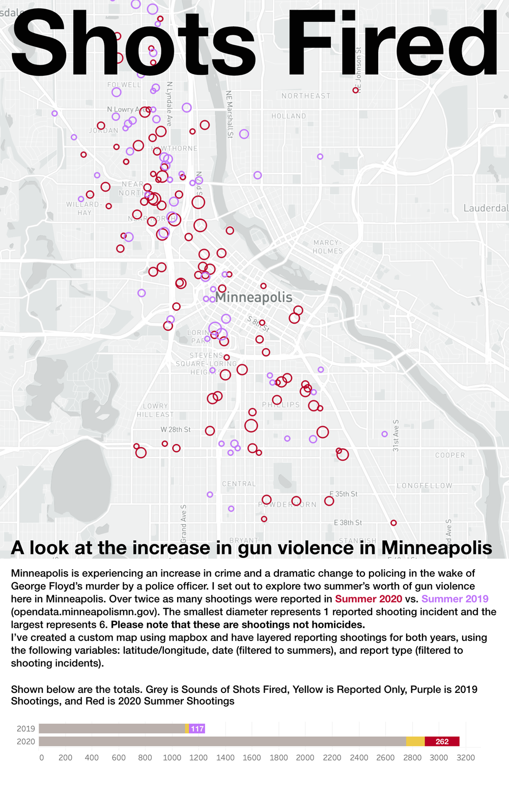 This was designed at tabloid size for print (hence the odd web-layout) Data source: https://opendata.minneapolismn.gov/search?groupIds=79606f50581f4a33b14a19e61c4891f7